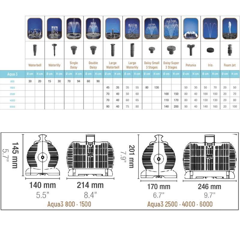 Sicce Aqua3 kerti tó szivattyú táblázat
