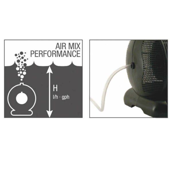Sicce Aqua3 kertitó szivattyú levegő bekeveréssel